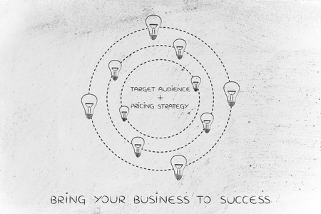 inventiveness: target audience plus pricing strategy: key business concept pairs surrounded by spinning ideas (lightbulbs) Stock Photo