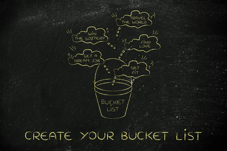 common goals: bucket list of common lifestyle dreams and goals, thought bubbles version