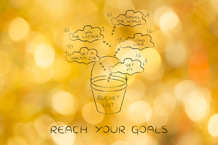 bucket list of common lifestyle dreams and goals, thought bubbles version
