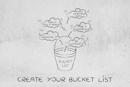 profitable: bucket list of entrepreneurial success dreams: invent something useful to turn into a profitable product
