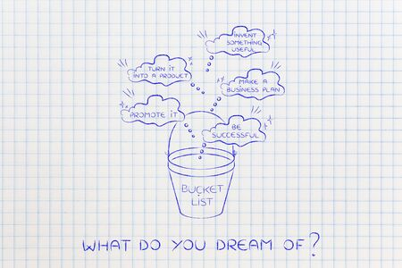 entrepreneurial: bucket list of entrepreneurial success dreams: invent something useful to turn into a profitable product