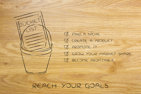 Find A Niche And Promote A Profitable Product: Bucket List Of  Business Related Success