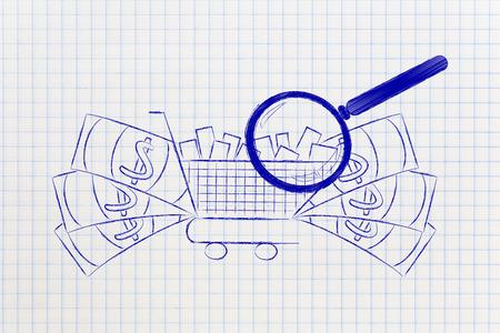 loupe l'analyse d'un panier de produits avec de l'argent oversize qui l'entourent, le concept de la segmentation du marché et des éléments rentables qui se vendent bien