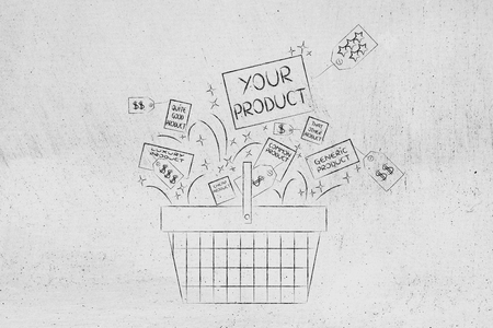 shopping basket & packaging with text Your Product among other items from the competition, concept of competitive advantage and pricing