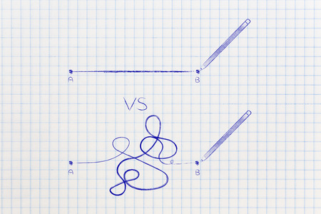 different types of lines to connect point A to B, concept of logic versus creativity Stock Photo