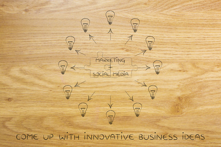inventiveness: marketing plus social media:  key marketing concept pairs over matching puzzle pieces and surrounded ideas (lightbulbs with arrows)