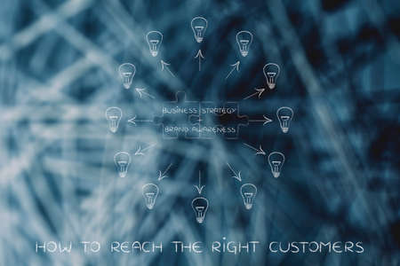 inventiveness: business strategy plus brand awareness: key marketing concept pairs over matching puzzle pieces and surrounded ideas (lightbulbs with arrows)