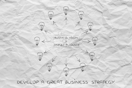 inventiveness: business vision plus target audience:  key marketing concept pairs over matching puzzle pieces and surrounded ideas (lightbulbs with arrows)