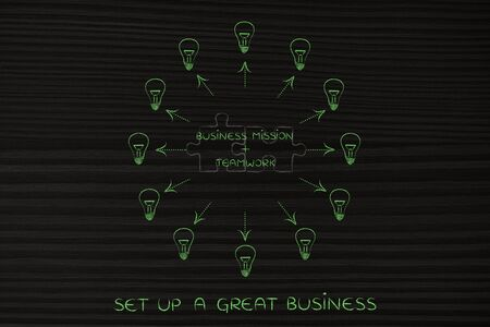 inventiveness: mission plus teamwork: key business concept pairs over matching puzzle pieces and surrounded by ideas (lightbulbs with arrows) Stock Photo