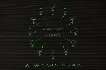 inventiveness: vision plus leadership: key business concept pairs over matching puzzle pieces and surrounded by ideas (lightbulbs with arrows)