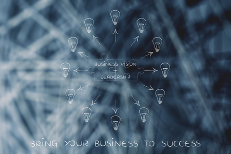 vision plus leadership: key business concept pairs over matching puzzle pieces and surrounded by ideas (lightbulbs with arrows)