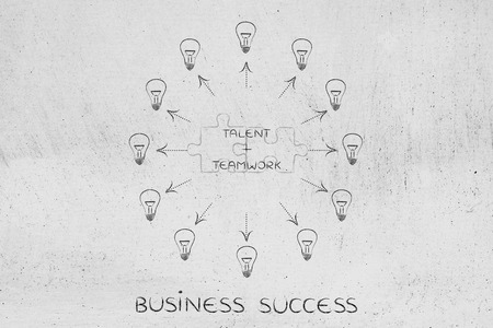 inventiveness: talent plus teamwork: key business concept pairs over matching puzzle pieces and surrounded by ideas (lightbulbs with arrows) Stock Photo