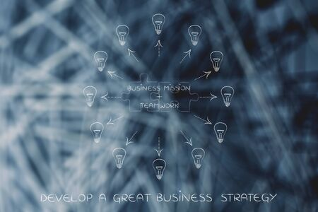 mission plus teamwork: key business concept pairs over matching puzzle pieces and surrounded by ideas (lightbulbs with arrows) Stock Photo