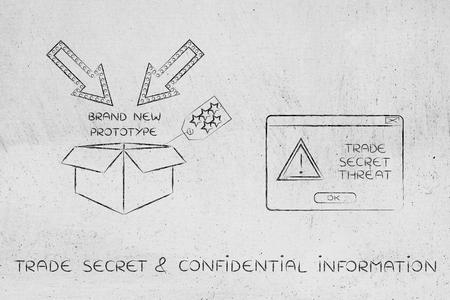 popup: confidential prototype & pop-up with alert message, concept of trade secrets and industrial espionage threats