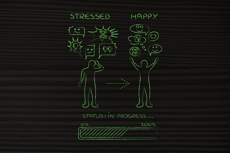 unhappiness: from stressed to happy: person changing from a negative to a positive reaction, with progress bar loading and comic bubbles