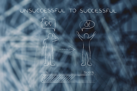 from unsuccessful to successful: person changing from a negative to a positive attitude with comic bubbles & progress bar loading Stock Photo