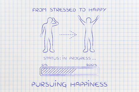 hesitant: from stressed to happy: person changing from a negative to a positive attitude, with progress bar loading