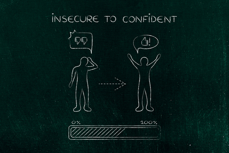 unhappiness: insecure to confident: person changing from a negative to a positive attitude with comic bubbles & progress bar loading