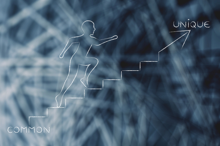 Common to unique: metaphor of man climbing stairs fast, with captions