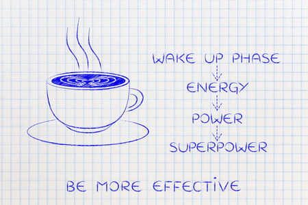 sequence: coffee cup with energy sequence from wake-up phase to superpower