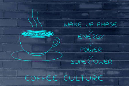 wakeup: coffee cup with energy sequence from wake-up phase to superpower