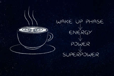 coffee cup with energy sequence from wake-up phase to superpower