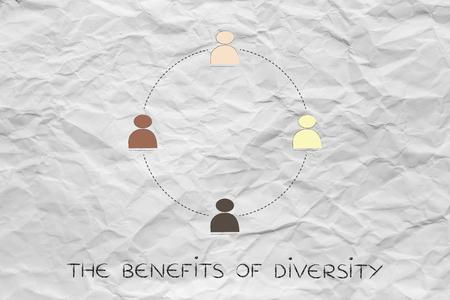 identidad cultural: diverso e inclusivo concepto de puesto de trabajo: las personas étnicas multi (versión círculo)