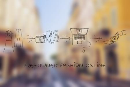 markdown: concept of selling and buying secondhand fashion online: select items, take photos to make ads and get paid for sales