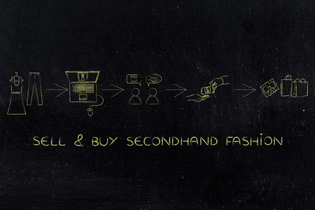 markdown: selling and buying secondhand fashion online: upload items ads, communicate with customers to get paid and send pre-owned clothing