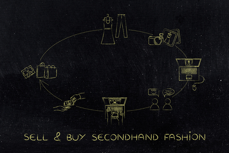 markdown: concept of selling and buying secondhand fashion online: upload items ads, communicate with customers and send pre-owned clothing (circle version)