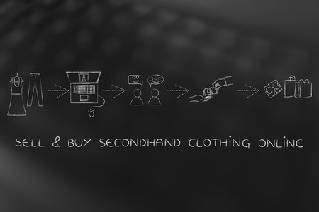 secondhand: selling and buying secondhand fashion online: upload items ads, communicate with customers to get paid and send pre-owned clothing