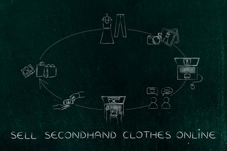 secondhand: concept of selling and buying secondhand fashion online: upload items ads, communicate with customers and send pre-owned clothing (circle version)