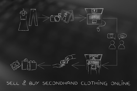 secondhand: concept of selling and buying secondhand fashion online: upload items ads, communicate with customers and send pre-owned clothing