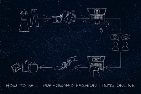 markdown: concept of selling and buying secondhand fashion online: upload items ads, communicate with customers and send pre-owned clothing