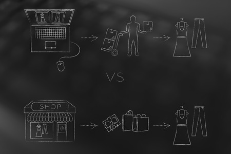 order delivery: concept of online shops vs physical store: illustration with steps to buy the same new clothes through web order & delivery or visiting a brick and mortar place Stock Photo