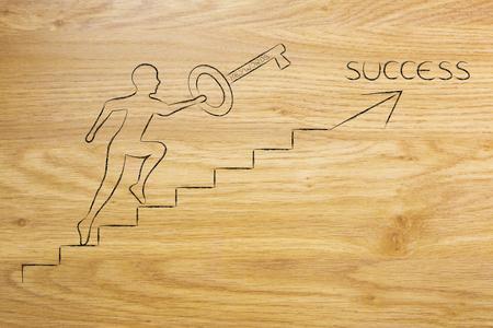 コンテンツに達する成功を支援するキーワードの概念: 男が階段を登って上のテキスト キーワードの巨大なキーを押し