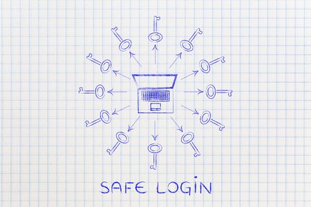 passwords: concept of secure passwords and cloud storage: laptop surrounded by keys and arrows out