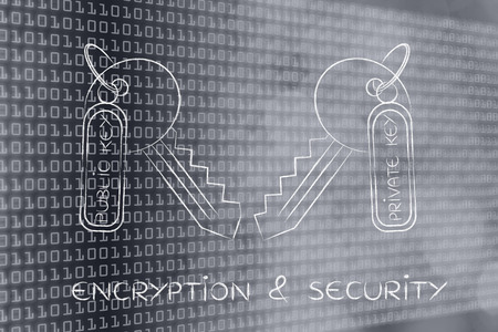 algorithms: encryption algorithms and cryptography concepts: matching keys with private and public tags Stock Photo