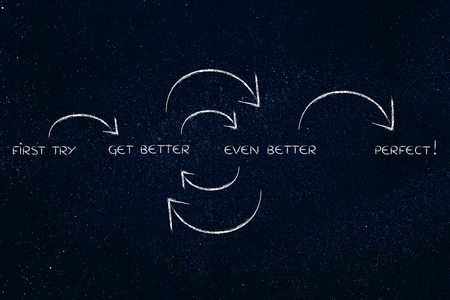 first try, get better & even more: steps to achieve perfection Imagens