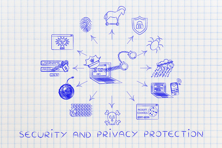 cyber defence: concept of preventing spyware or cyber crime: laptop with police hat and handcuffs surrounded by cyber threats icons, arrow version