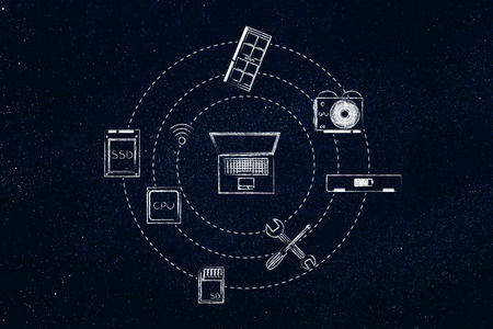 concept of configuring the perfect computer for your needs: laptop surrounded by its main components