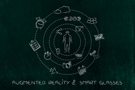 smart devices: augmented reality glasses user surrounded by apps and function icons (spinning circles version)