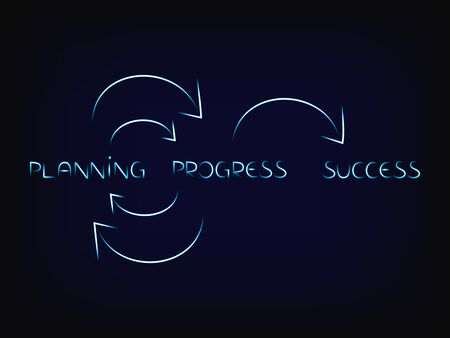 planning and progress multiple times until success, (vector illustration with neon effect on mesh background)