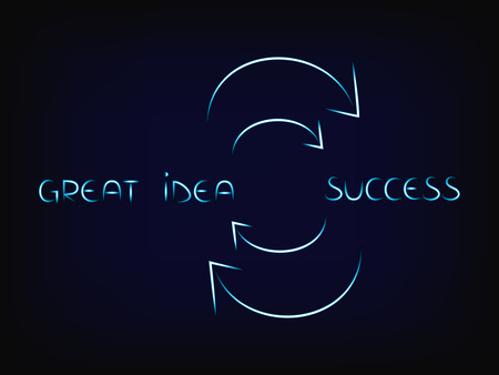 from a great idea to success and again (vector illustration with neon effect on mesh background) Illustration