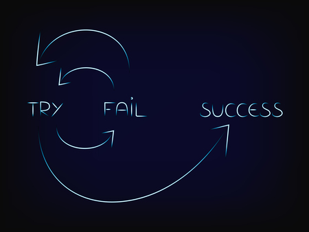 cycle to reach success: try, fail, try again (vector illustration with neon effect on mesh background version)