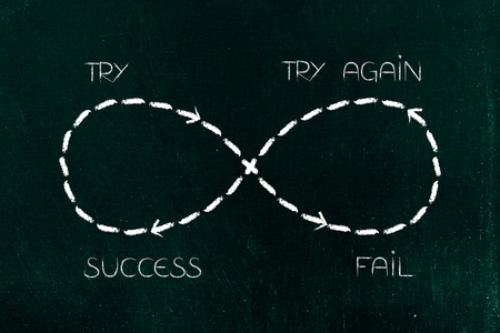 infinite loop of trying and failing again and again till success, concept of achieving your goals with hard work