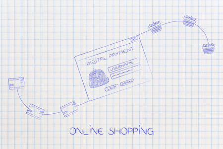 rebates: online shopping and concept of placing an order: from credit cards to Digital Payment pop-up message to full shopping cart Stock Photo