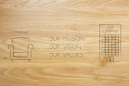 our mission, our vision, our values conceptual business illustration: manager chair next to policy  text and company building Stock Photo
