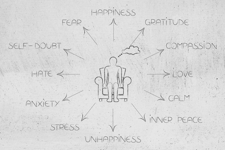doubtful person sitting on armchair surrounded by list of human emotions from self-doubt and stress to happiness and love