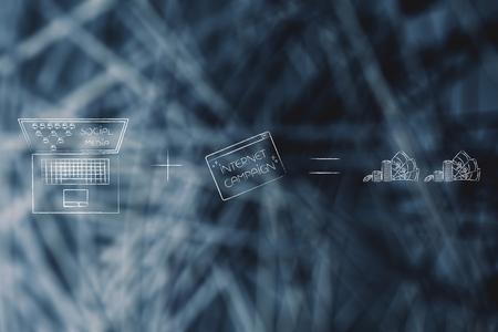 digital business conceptual illustration: laptop with social media plus online marketing pop-up equals more profits